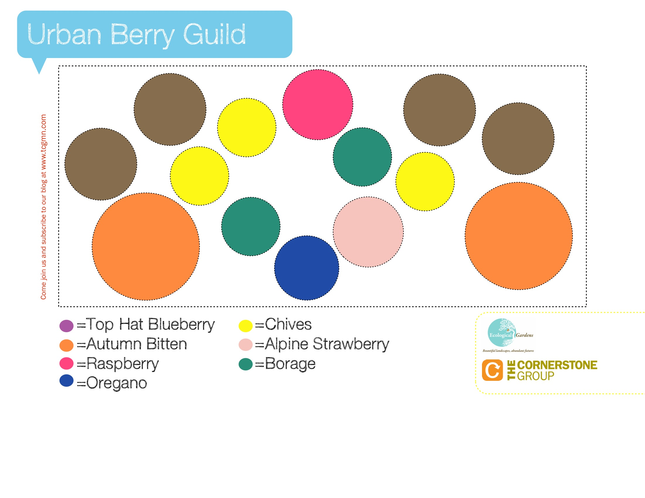 urban-berry-guild