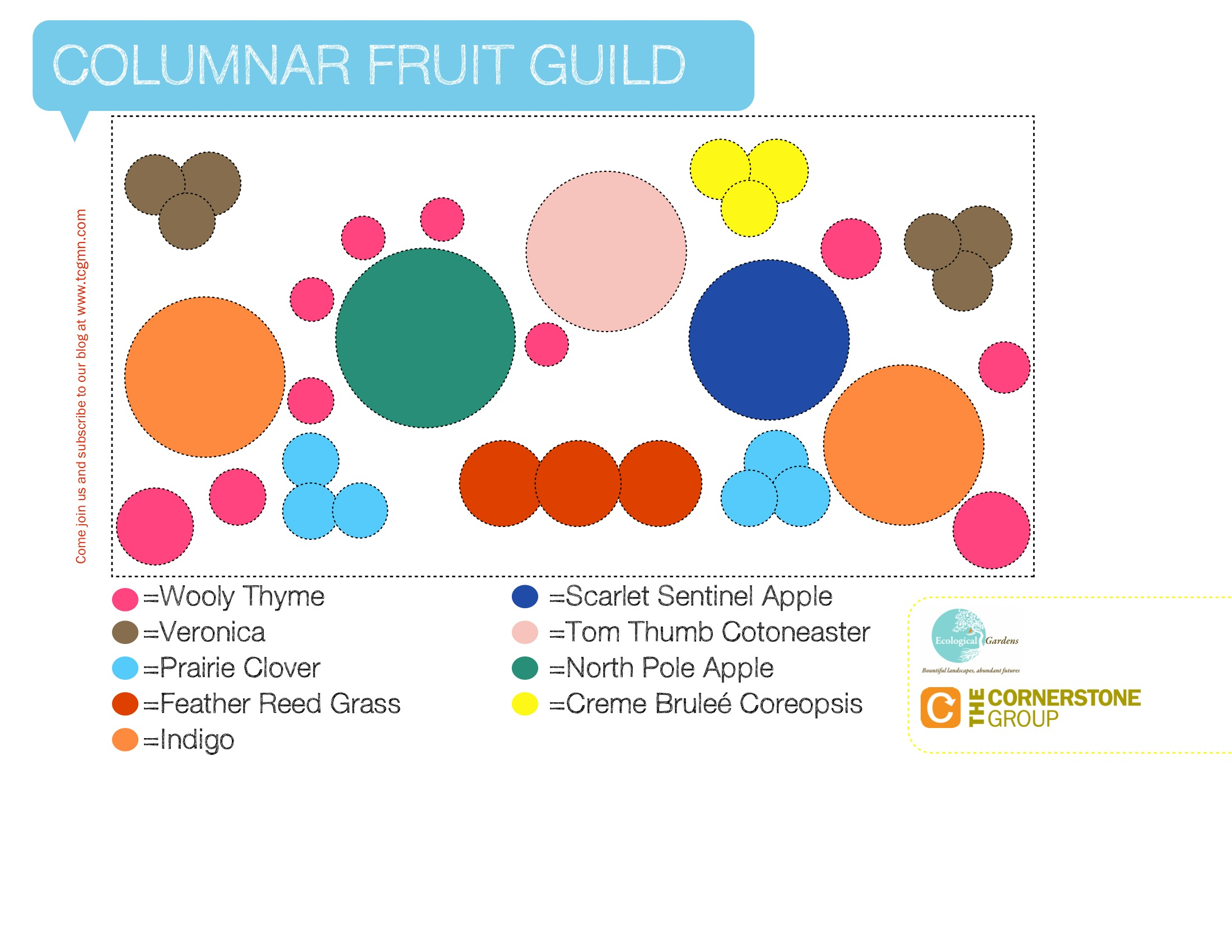 columnar-fruit-guild